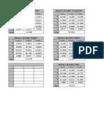 Datos P1