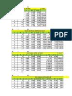 Metode Analitik & Numerik Euler