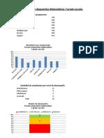 Tabulacion Pruebas Diagnosticas Espanol y Matematicas