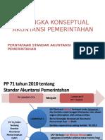 (8) KK SAP & PSAP 01.pptx