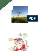 Fotos Relativas a Centrales Eléctricas