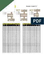 Poleas canal C.pdf