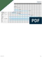 Projet Avec Diagramme de Gantt & Dépendances (3)