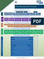 Worksoft Technology Risk Management Checklist