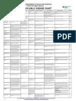 CommunicableDiseaseChart0411s36x42.pdf