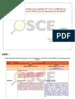 Cuadro__Ley 30225-Julio-2014.pdf