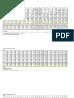 Tabel Input Output 19 Sektor (3)