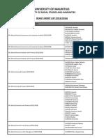 Dean Merit List 2015