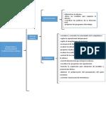 Organizacion y Funcionamiento de La Aduana