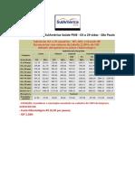 Tabela Sulamerica Sp