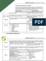 188807770-Diferencias-Entre-Gravimetria-y-Volumetria.docx