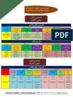 منهجية تدريس جميع المواد المدرسة باللغة العربية في جميع مستويات التعليم الابتدائي