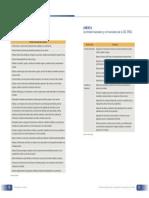 Inventario de Riesgos de Corrupción y Controles Financieros y no Financieros