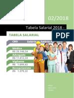 Tabela Salarial 2018 - Cargos e Salários das Profissões