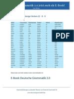 Liste Unregelmäßige Verben Teil I a E