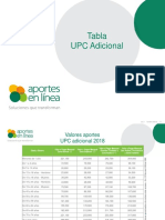Tabla UPC Adicional 2018 Final