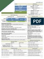 IS-IS.pdf