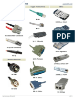Physical terminations.pdf