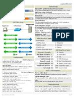 IEEE 802.1X.pdf