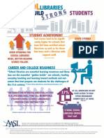 strong libraries build strong students