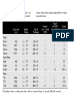 Numeros en cultivo celular.pdf