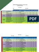 Programa de estudios de la Academia de Policía
