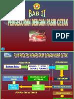 PM_BAB II_
