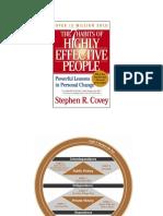 7 Habits Summary PPT