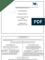 En Un Diagrama Presentar Las Alternativas de Reemplazo.