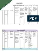 English Scheme of Work Form 5 2017