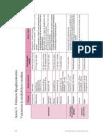 Anexo3_Farmacos hipoglucemiantes.pdf