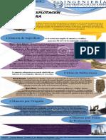 Infografia de Los Metodos de Explotacion de Yacimientos