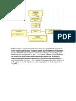 Documen Lab 11 Proyecto