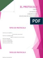 El Protocolo y Tipos de Ceremonial