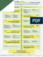 ASQ ISO Infographic Digital
