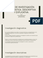 Tipos de Investigación; Diagnostica, Descriptiva y Explicativa