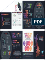 Technology and Digital Skills Infographic