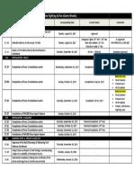 Project Milestone Sheet