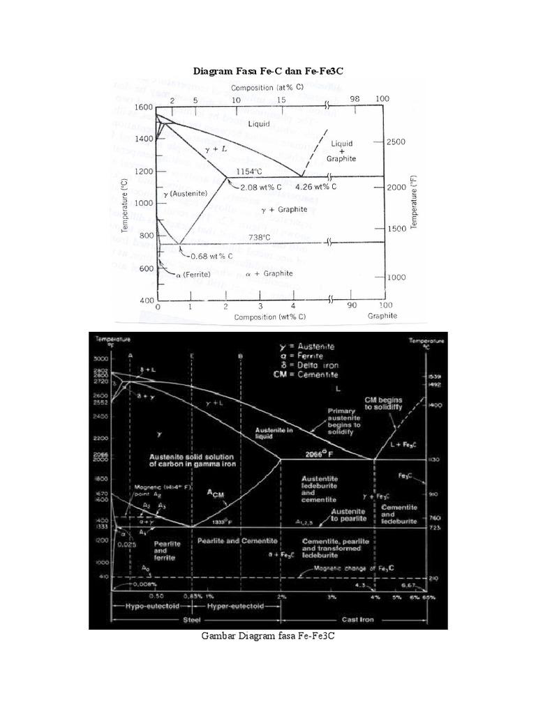Klasifikasi kondisi ccuart Image collections