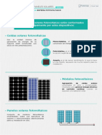 COMPONENTES DE UN SISTEMA FOTOVOLTAICO.pdf