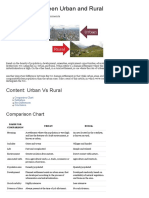 Difference Between Urban and Rural (With Comparison Chart) - Key Differences