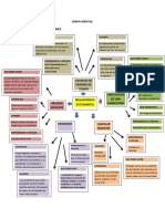 mapamentaldelreglamentoestudiantiL