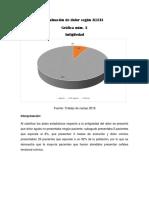 Evaluación de Dolor Según ALICIA