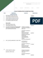 Professional Examination Exemption Fees
