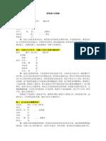 李洪成六爻初级——欢欢录音笔记