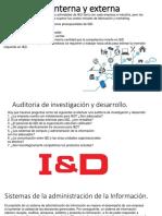 I&D Interna y Externa