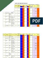 GF MP Lista de MatPel 20180103