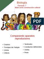 Biología P7L24 La Sexualidad Como Construcción Cultural