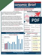 Quinn September 2010 Economic Brief
