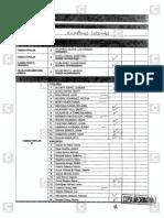 Los congresistas que respaldaron polémico proyecto Bartra [DOCUMENTO]